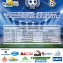 Etapa 18 Campionatul Judetean De Minifotbal Dolce Vita